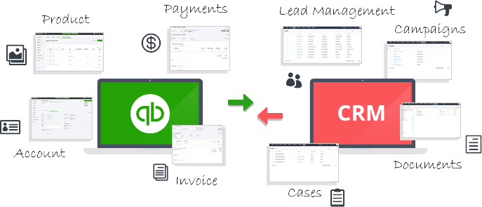 QuickBooks CRM integration