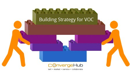 how-to-build-voc-strategy
