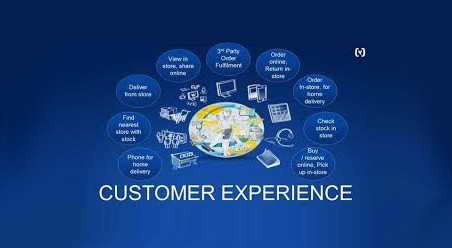 What is Omni-Channel Customer Service Experience In CRM