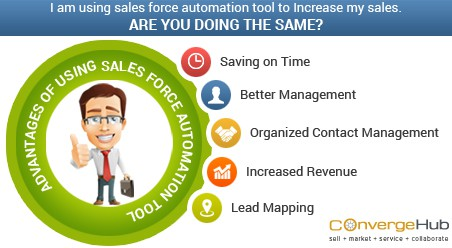 Sales Force Automation that increases business with win rates, decreases sales cycles, and makes quotas