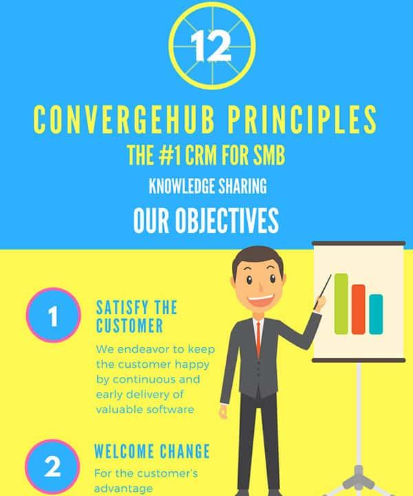 ConvergeHub Principles