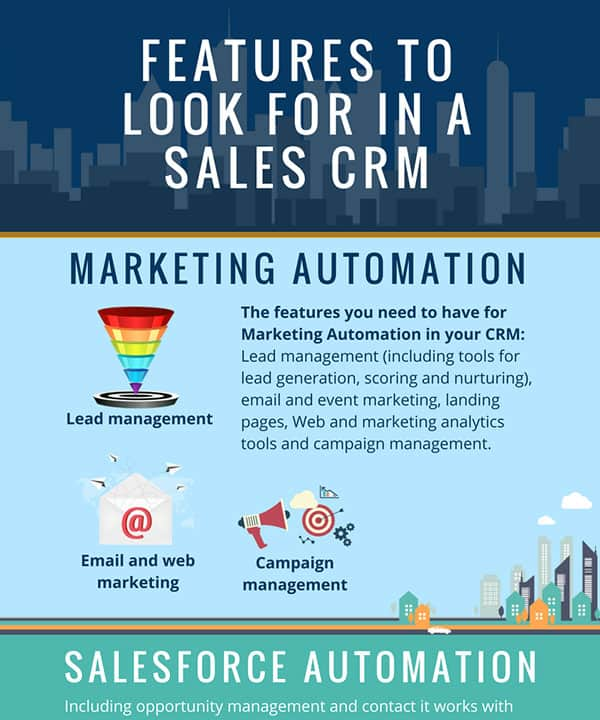 Features to look for in a Sales CRM