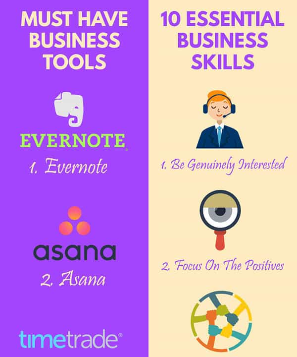 Must have Business Tools 10 Essential Business Skills