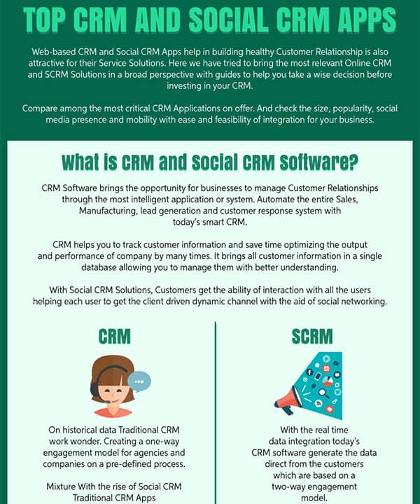 Top CRM Social CRM Apps