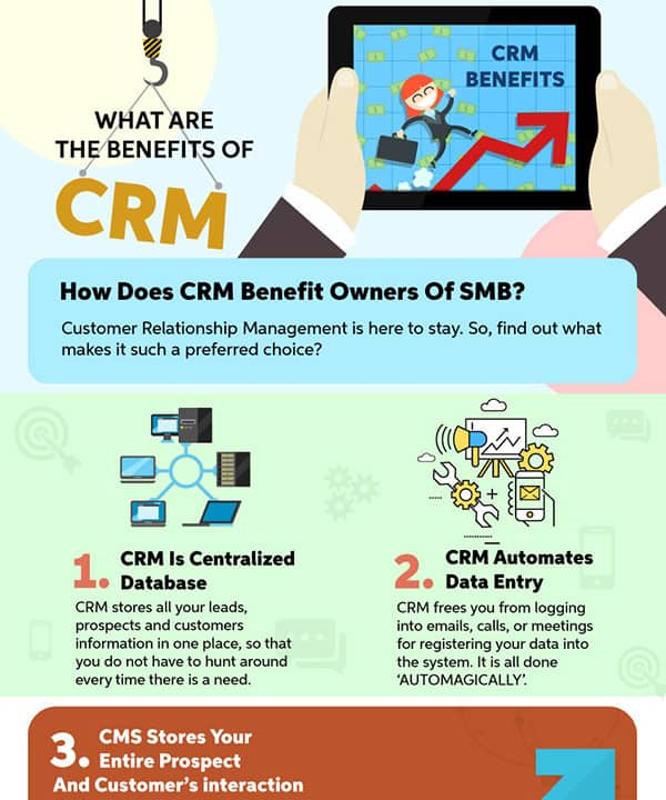 What are the Benefits of CRM