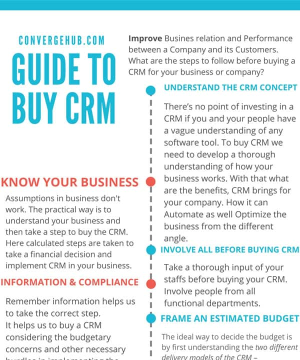 buy-crm