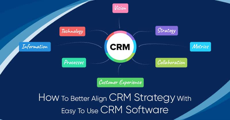 How To Better Align CRM Strategy With Easy To Use CRM Software