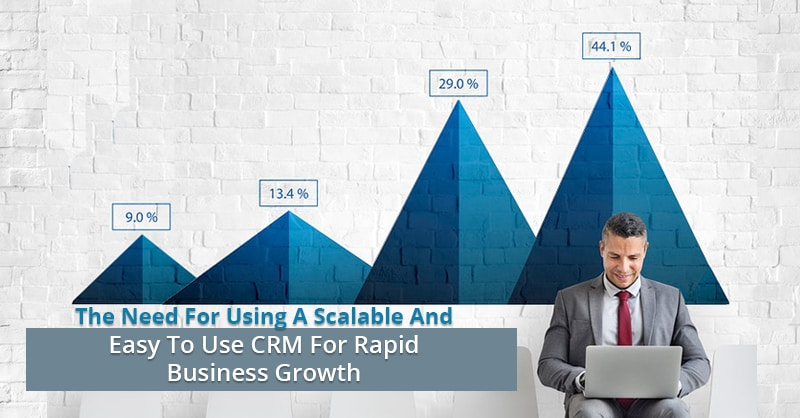 The Need For Using A Scalable And Easy To Use CRM For Rapid Business Growth