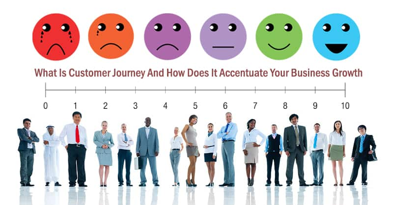 What Is Customer Journey And How Does It Accentuate Your Business Growth